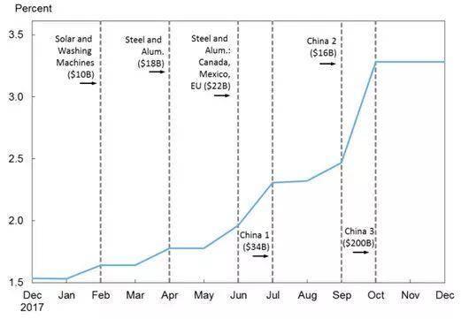 中美贸易战:再次显露了鹰酱的真实面目