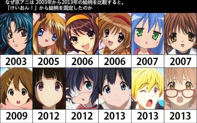 二次元遭遇最大灾难!京都动画爆炸,十数年原画付之一炬!